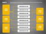 Dispatch Process Flowchart slide 13
