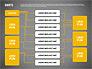 Dispatch Process Flowchart slide 14