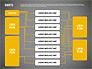Dispatch Process Flowchart slide 17