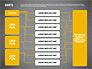 Dispatch Process Flowchart slide 18