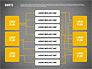 Dispatch Process Flowchart slide 19