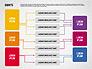 Dispatch Process Flowchart slide 3