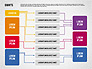 Dispatch Process Flowchart slide 4