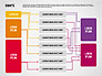 Dispatch Process Flowchart slide 7