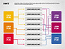 Dispatch Process Flowchart slide 9