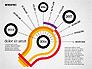 Creative Polar Chart slide 4