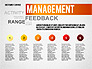 Customer Service Presentation Template slide 3