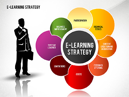 E-learning Strategy Diagram Presentation Template, Master Slide