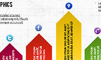 Process Infographics Toolbox