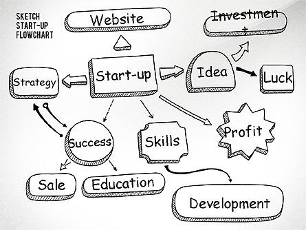 Startup Flow Chart Presentation Template, Master Slide