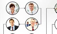 Company Structure Presentation