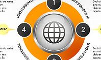 Business Process Presentation Template
