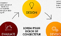 Project Management Process Concept