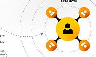 Circular Hierarchy Diagram