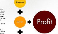SWOT Strategy Marketing Presentation Concept
