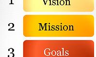 Vision Mission Goals Action Plan Diagram