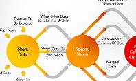 Sharing Calculation and Publish Data Process Diagram