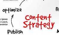 Content Strategy Process Diagram