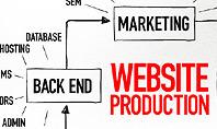 Website Production Diagram