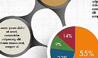 Hub and Pie Chart