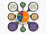 Hub and Pie Chart slide 4