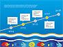 Sea Style Report Concept slide 11