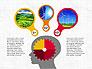 Wise Stewardship of Natural Resources Slide Deck slide 3