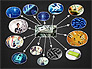 Mind Map Presentation Concept slide 10