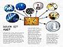 Mind Map Presentation Concept slide 8
