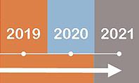Flat Design Timeline
