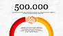 Startup Infographic Presentation Template slide 5