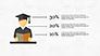 Lifestyle Presentation Infographic slide 5
