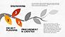 Tree Branch Stage Diagram slide 3