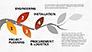 Tree Branch Stage Diagram slide 4