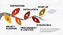 Tree Branch Stage Diagram slide 6