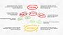 Company Success Org Chart slide 4