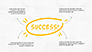 Company Success Org Chart slide 7