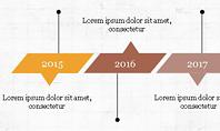 Timeline Report Concept