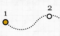 Line Chart Toolbox
