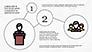 Mind Map Infographics Concept slide 6
