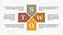SWOT Analysis Slide Deck slide 7