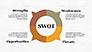 SWOT Analysis Slide Deck slide 8