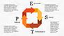 PEST Analysis Slide Deck slide 4