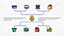 Organizational Chart with Financial Icons slide 1