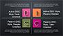 DISC Diagram Slide Deck slide 16