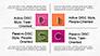 DISC Diagram Slide Deck slide 8