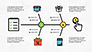 Fishbone Diagram with E-Commerce Icons slide 4
