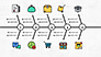 Fishbone Diagram with E-Commerce Icons slide 8