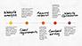 SEO Process Presentation Template slide 5