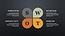 SWOT Slide Deck slide 11